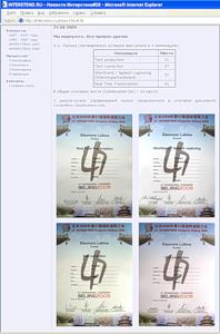 Результаты Автандилины (Э.А. Лукиной) на 47-м чемпионате мира INTERSTENO (Пекин 2009)